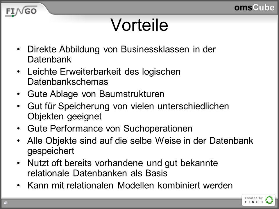Vorteile Direkte Abbildung von Businessklassen in der Datenbank