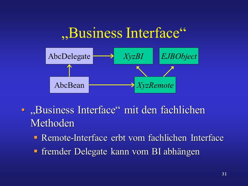 """Business Interface ""Business Interface mit den fachlichen Methoden"