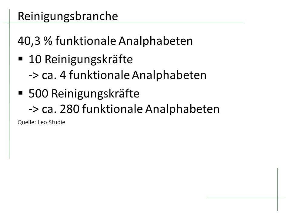 40,3 % funktionale Analphabeten