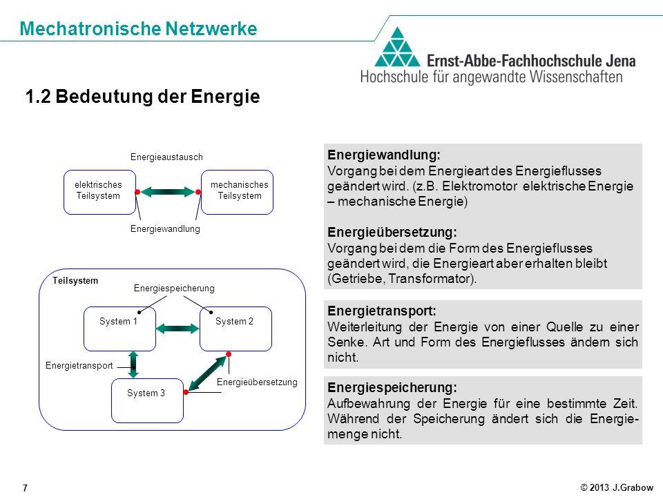 1.2 Bedeutung der Energie Energiewandlung: