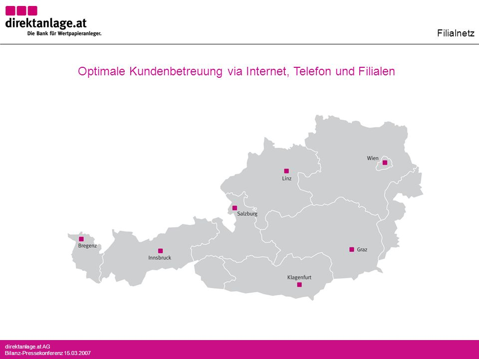 Optimale Kundenbetreuung via Internet, Telefon und Filialen
