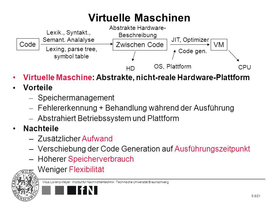 Virtuelle Maschinen Abstrakte Hardware- Beschreibung. Lexik., Syntakt., Semant. Analalyse. JIT, Optimizer.