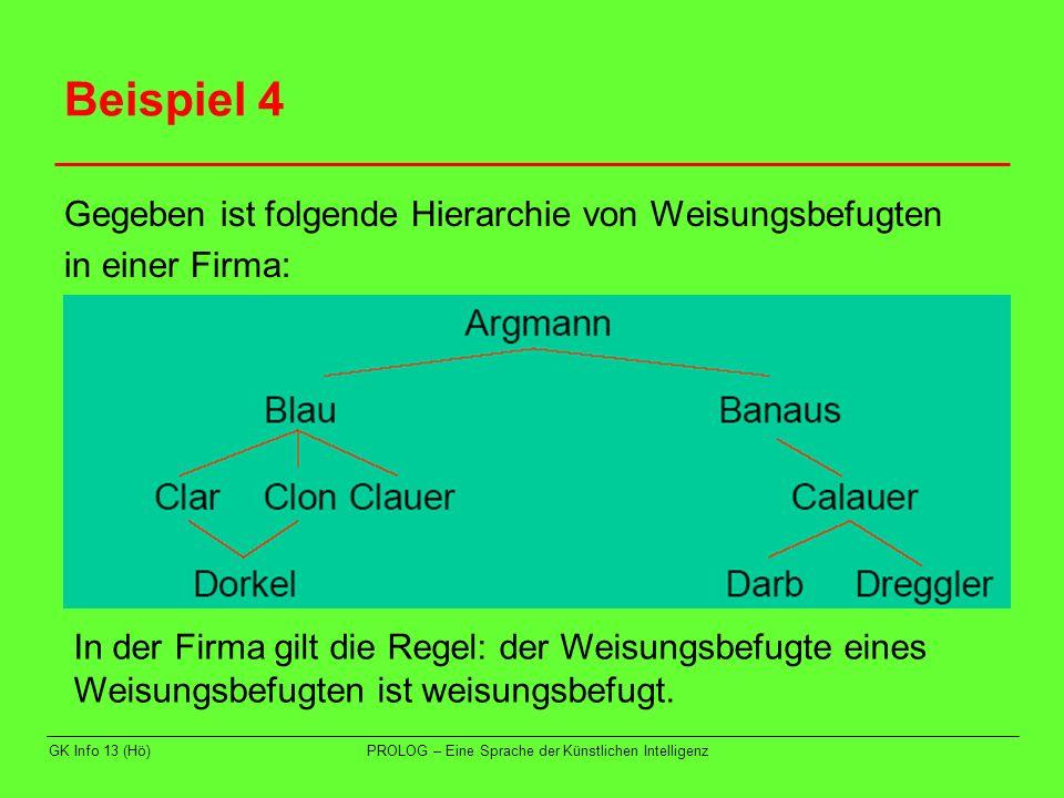 Beispiel 4 Gegeben ist folgende Hierarchie von Weisungsbefugten
