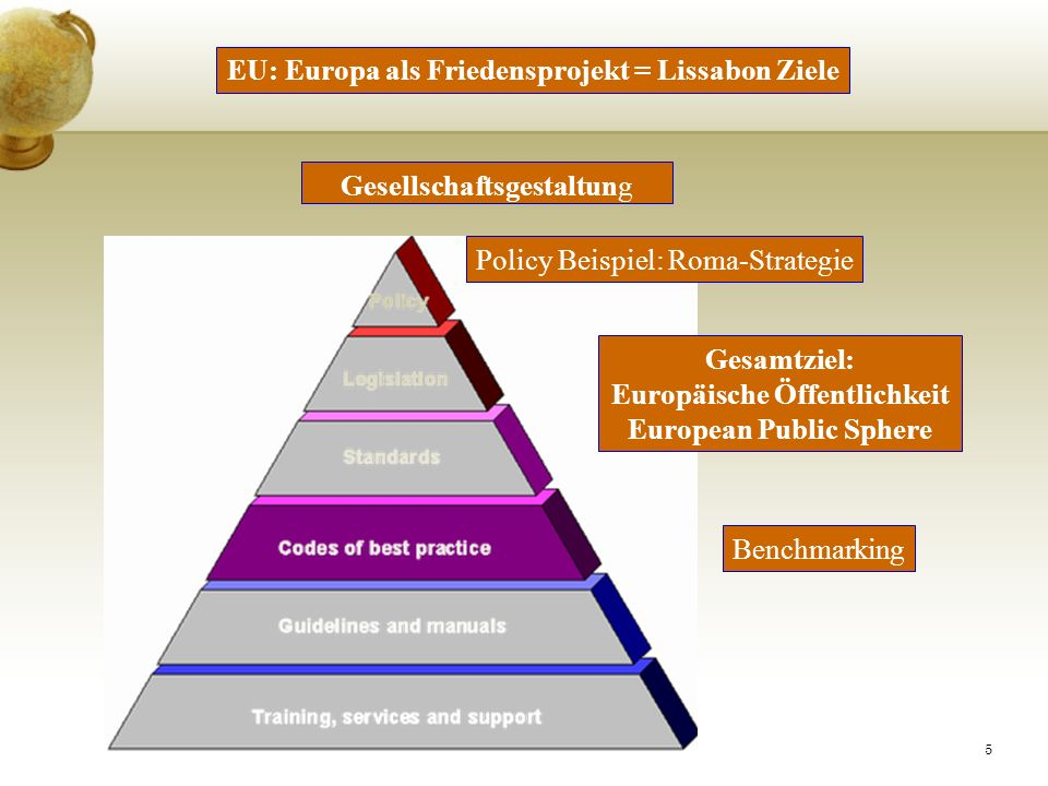 EU: Europa als Friedensprojekt = Lissabon Ziele