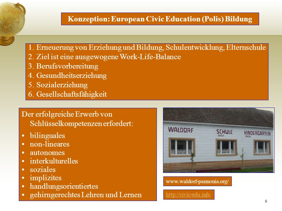 Konzeption: European Civic Education (Polis) Bildung