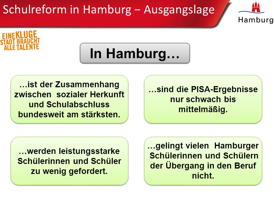 In Hamburg… Schulreform in Hamburg − Ausgangslage