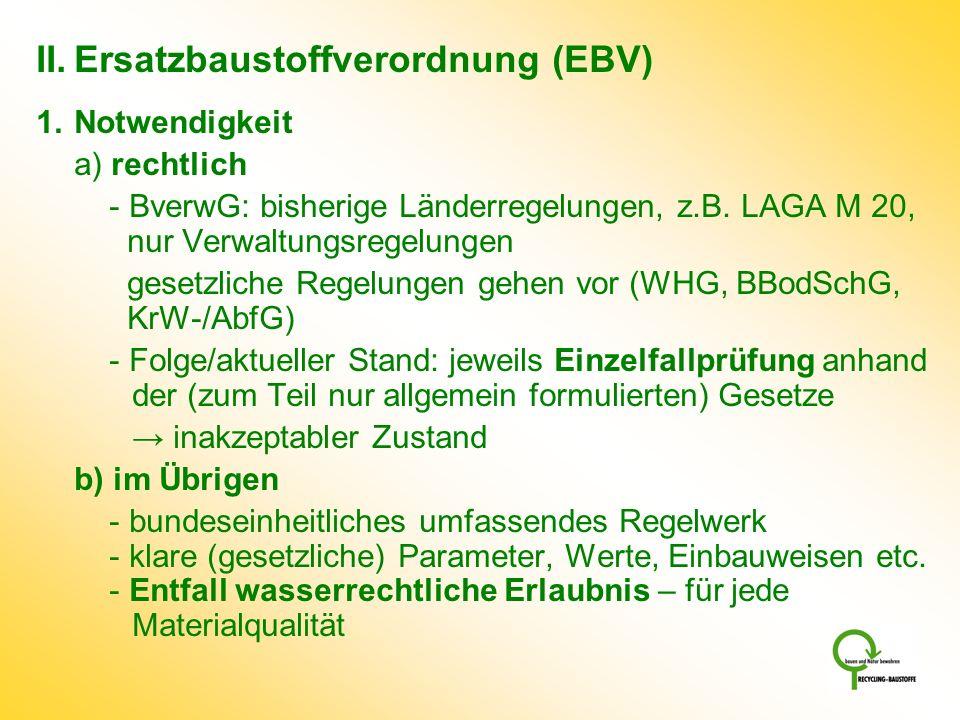 Ersatzbaustoffverordnung (EBV)