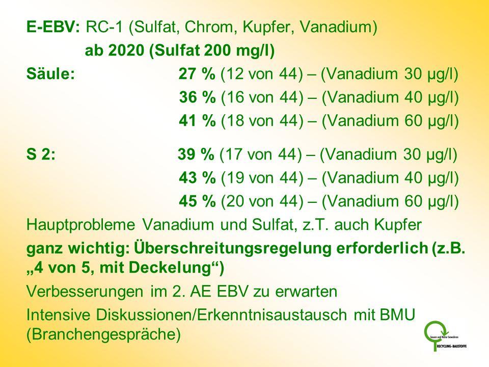 E-EBV: RC-1 (Sulfat, Chrom, Kupfer, Vanadium)