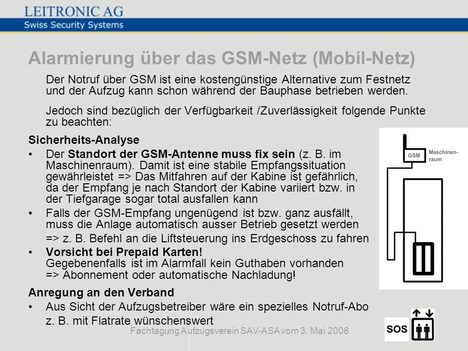 Alarmierung über das GSM-Netz (Mobil-Netz)