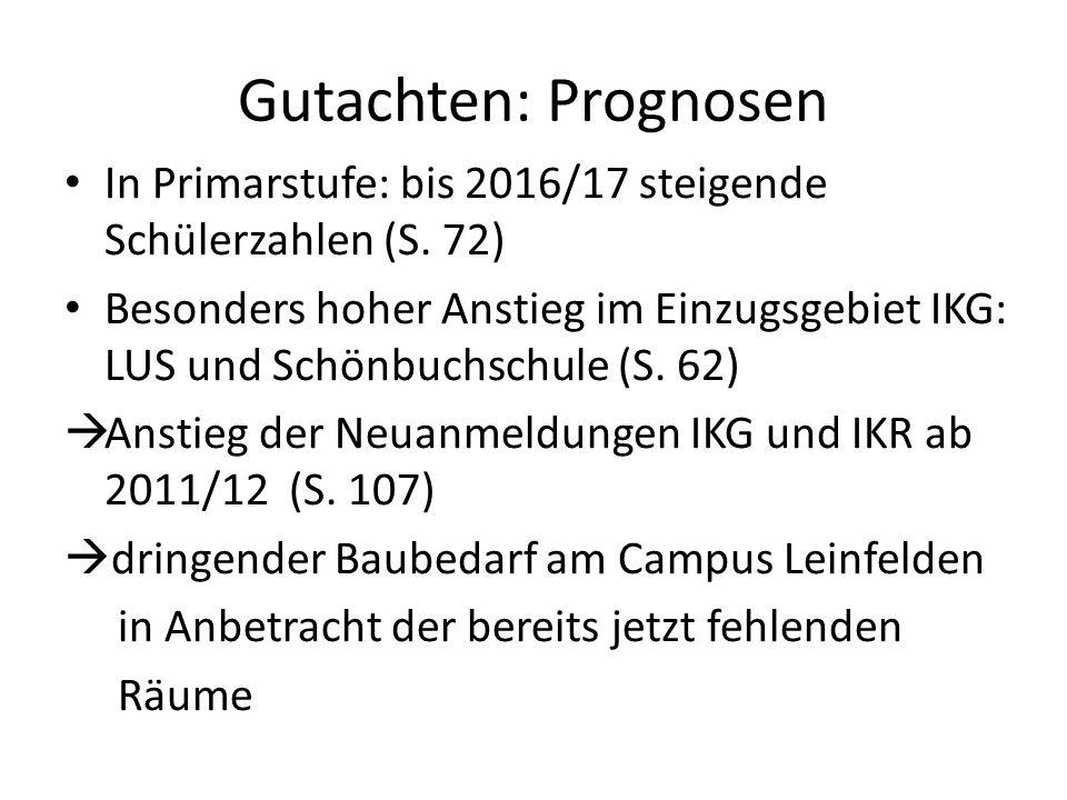 Gutachten: PrognosenIn Primarstufe: bis 2016/17 steigende Schülerzahlen (S. 72)