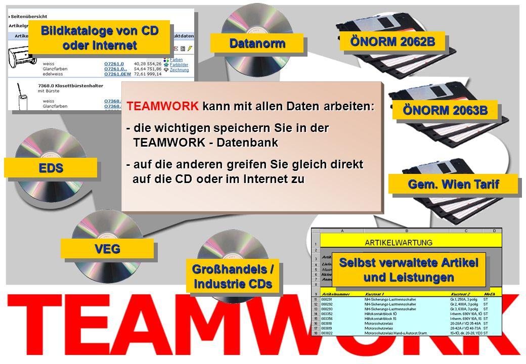 Bildkataloge von CD oder Internet ÖNORM 2062B