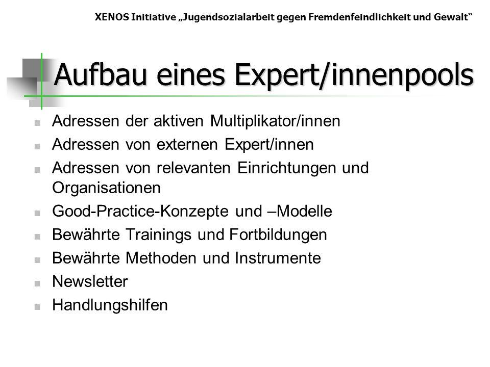 Aufbau eines Expert/innenpools