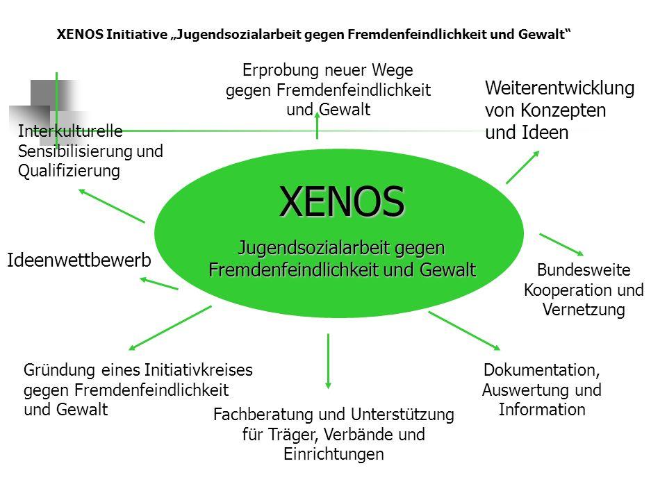 XENOS Weiterentwicklung von Konzepten und Ideen