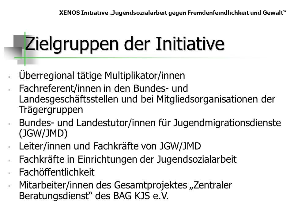 Zielgruppen der Initiative