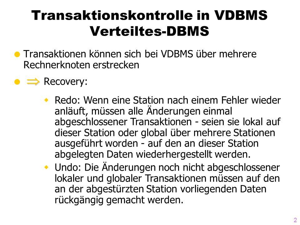 Transaktionskontrolle in VDBMS Verteiltes-DBMS