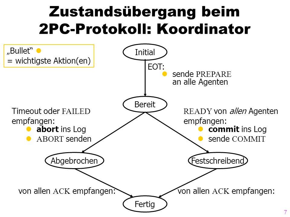 Zustandsübergang beim 2PC-Protokoll: Koordinator