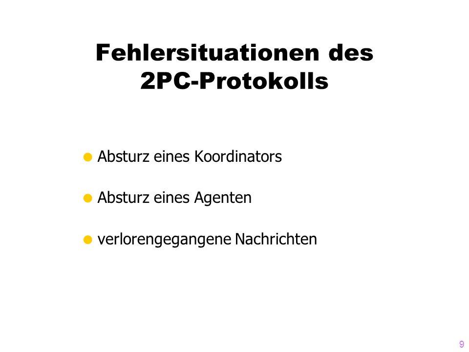Fehlersituationen des 2PC-Protokolls