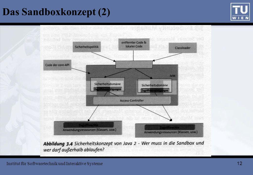 Das Sandboxkonzept (2) Institut für Softwaretechnik und Interaktive Systeme