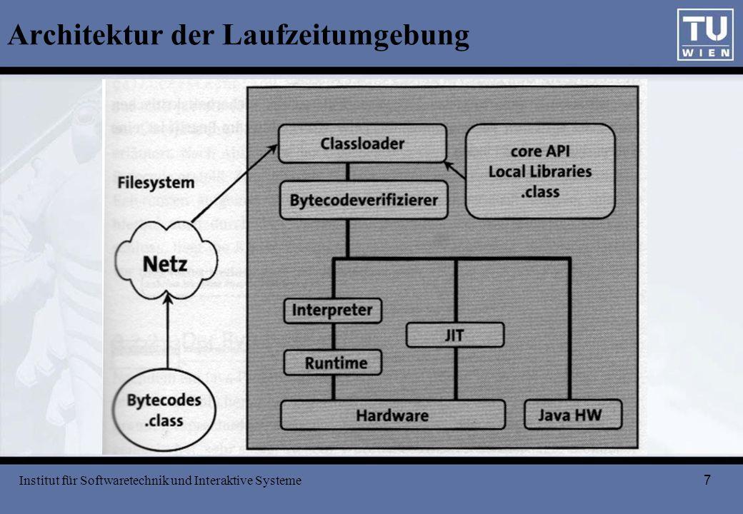Architektur der Laufzeitumgebung