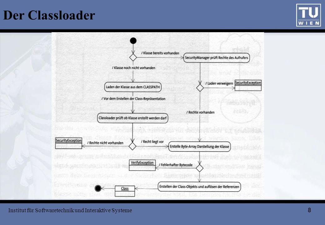 Der Classloader Institut für Softwaretechnik und Interaktive Systeme