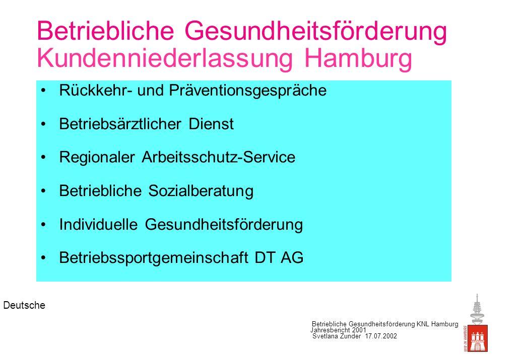 Betriebliche Gesundheitsförderung Kundenniederlassung Hamburgt 2001: