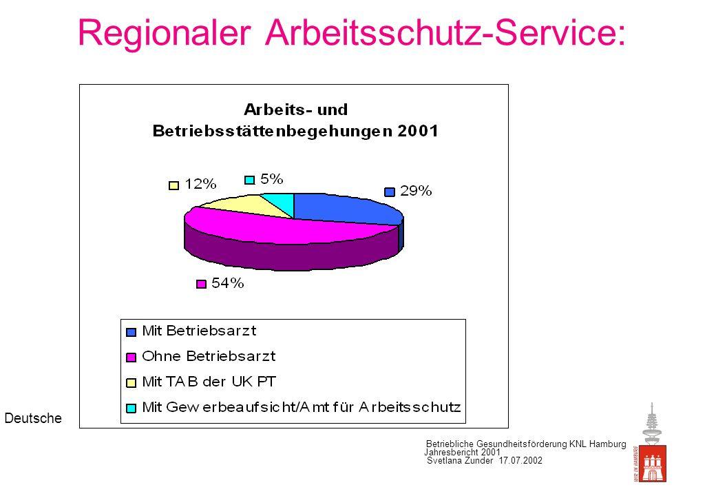 Regionaler Arbeitsschutz-Service: Arbeits- und Betriebsstättenbegehungen