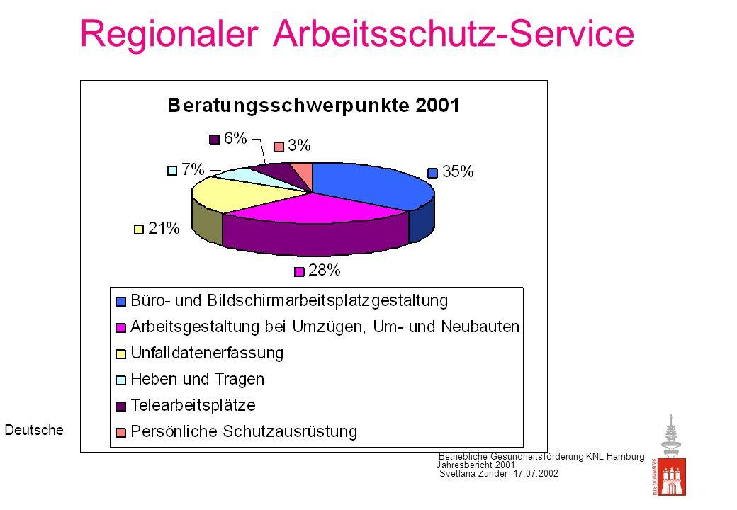 Regionaler Arbeitsschutz-Service Beratungsschwerpunkte: