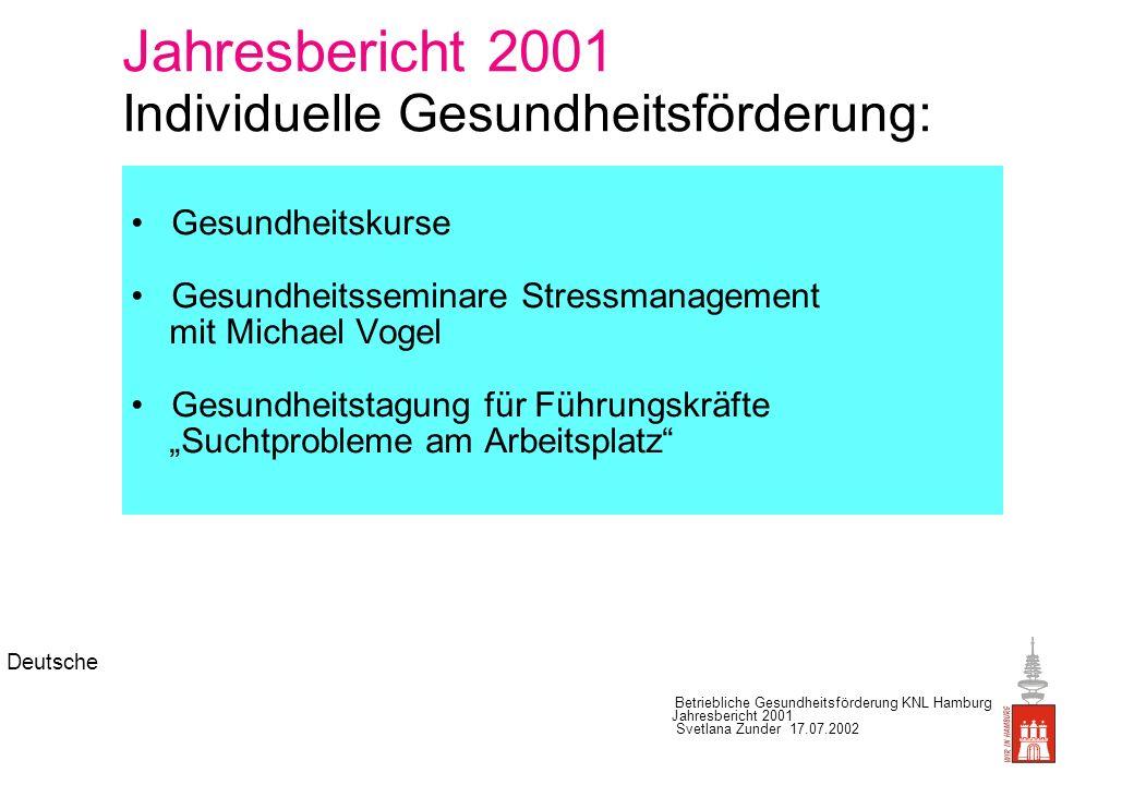 Jahresbericht 2001 Individuelle Gesundheitsförderung:
