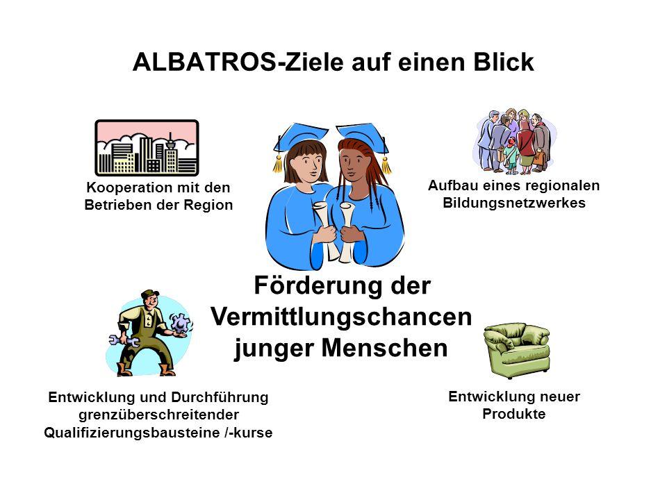 ALBATROS-Ziele auf einen Blick