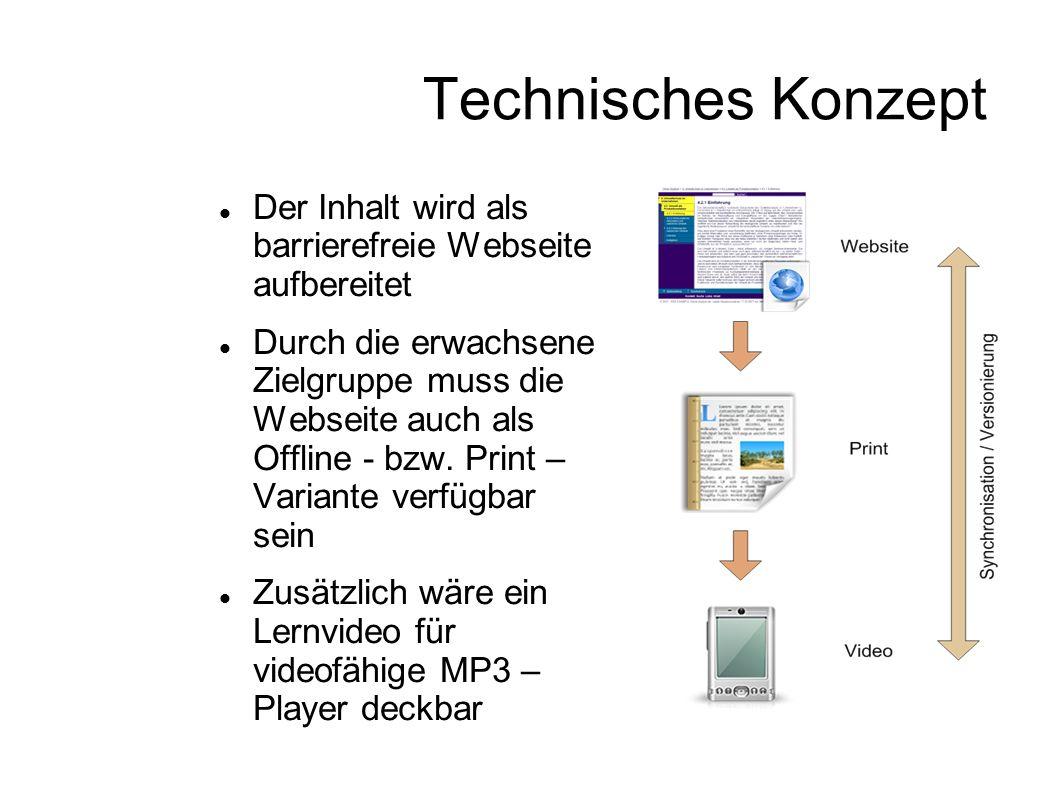Technisches Konzept Der Inhalt wird als barrierefreie Webseite aufbereitet.