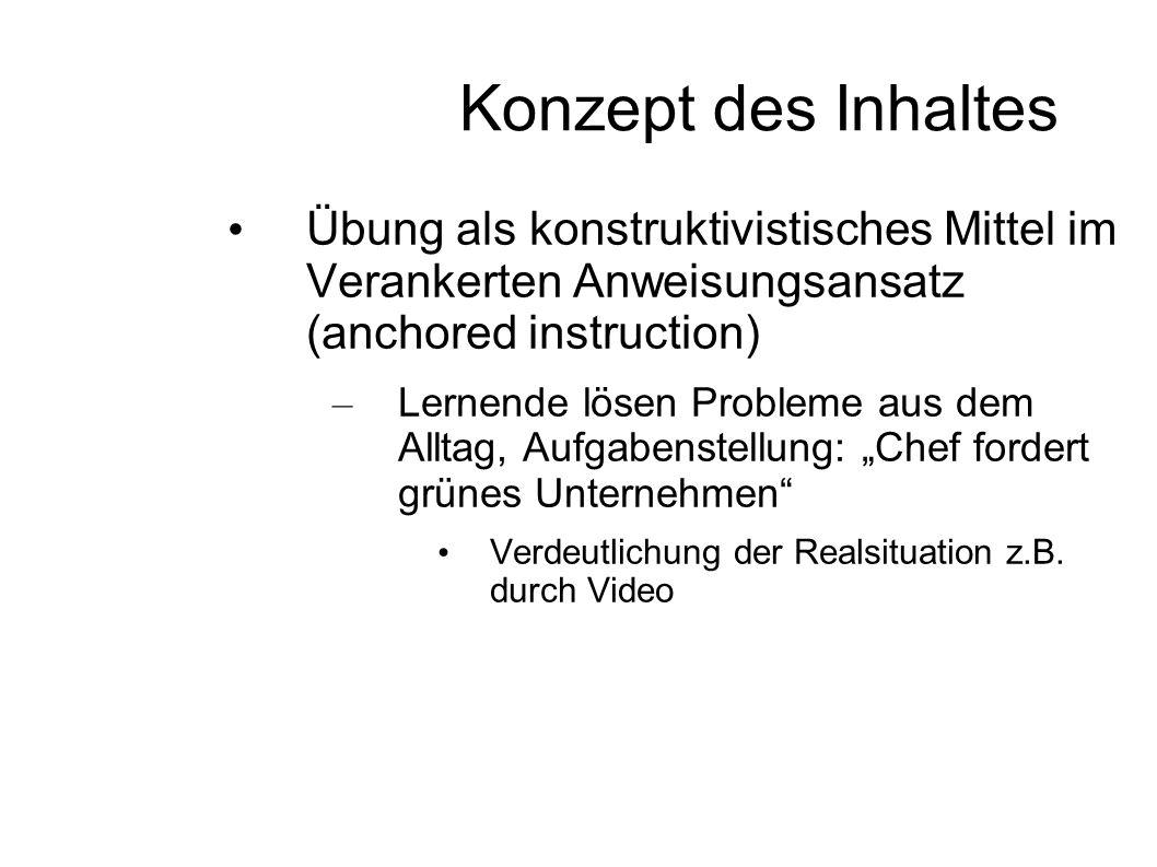 Konzept des Inhaltes Übung als konstruktivistisches Mittel im Verankerten Anweisungsansatz (anchored instruction)