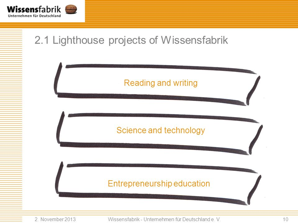 2.1 Lighthouse projects of Wissensfabrik