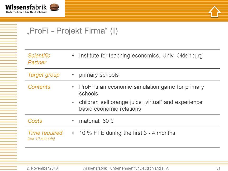 """""""ProFi - Projekt Firma (I)"""