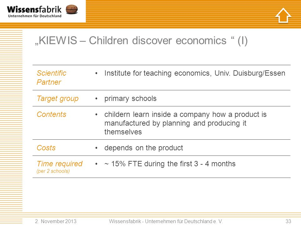 """KIEWIS – Children discover economics (I)"