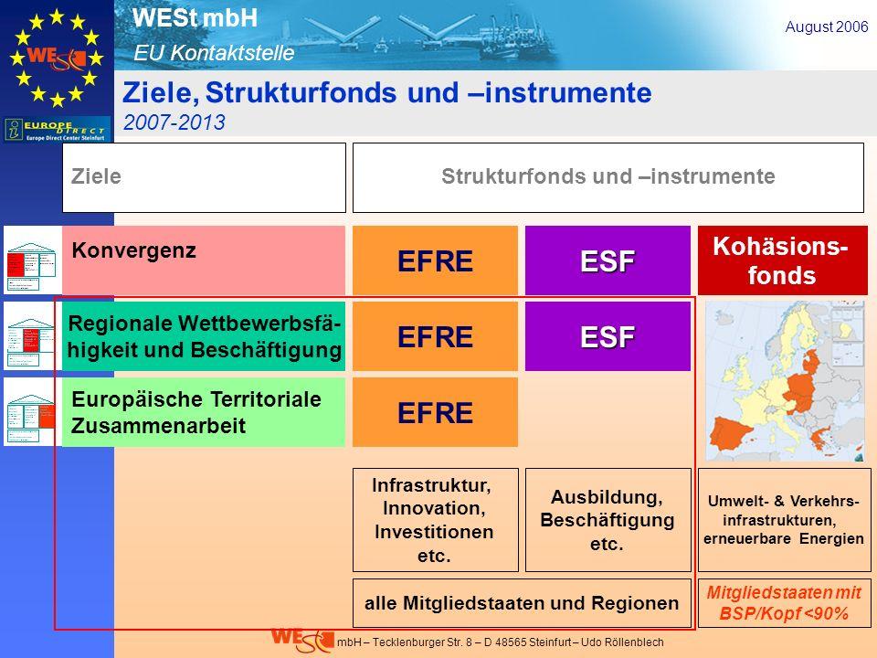 Ziele, Strukturfonds und –instrumente 2007-2013 I