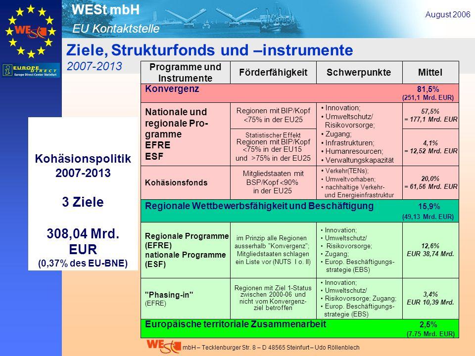 Ziele, Strukturfonds und –instrumente 2007-2013 I - HH-Mitel