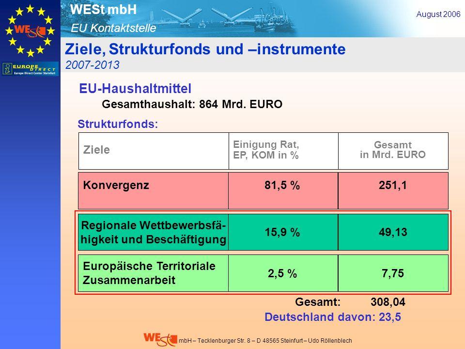 Ziele, Strukturfonds und –instrumente 2007-2013 II - EU-Haushaltmittel