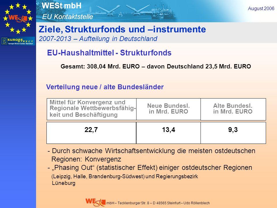 Neue Bundesl. in Mrd. EURO Alte Bundesl. in Mrd. EURO