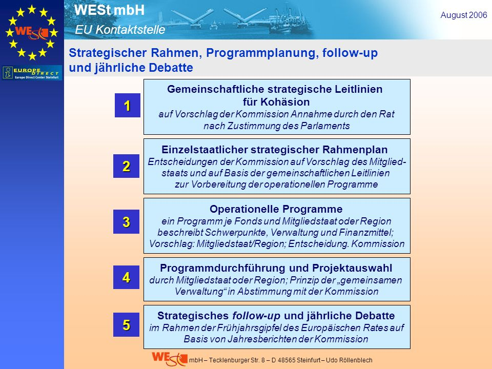 Strategischer Rahmen - Programmplanung