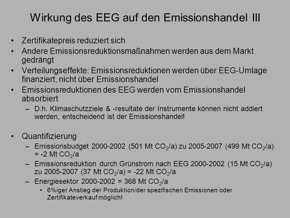 Wirkung des EEG auf den Emissionshandel III