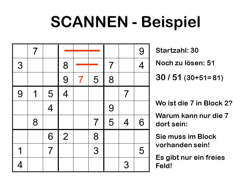 SCANNEN - Beispiel 7 9 3 8 4 5 1 6 2 30 / 51 (30+51= 81) Startzahl: 30