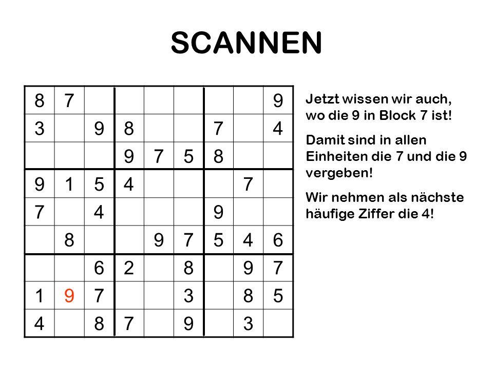 SCANNEN 8. 7. 9. 3. 4. 5. 1. 6. 2. Jetzt wissen wir auch, wo die 9 in Block 7 ist! Damit sind in allen Einheiten die 7 und die 9 vergeben!