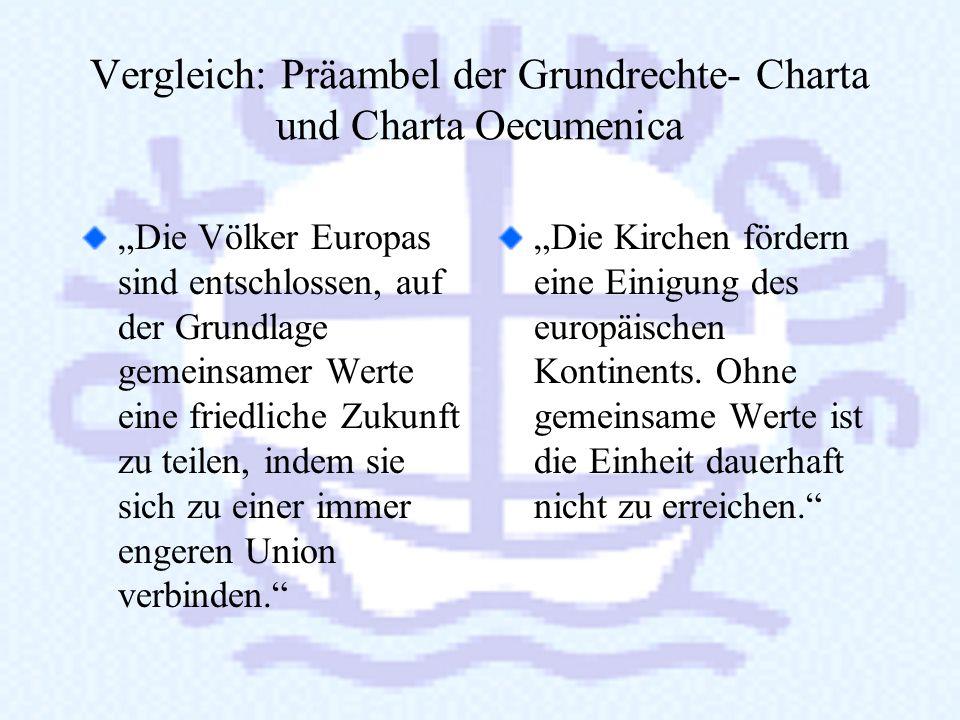 Vergleich: Präambel der Grundrechte- Charta und Charta Oecumenica