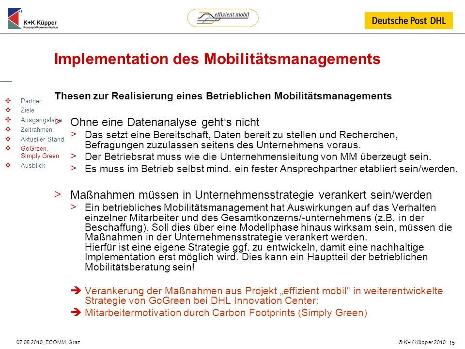 Implementation des Mobilitätsmanagements
