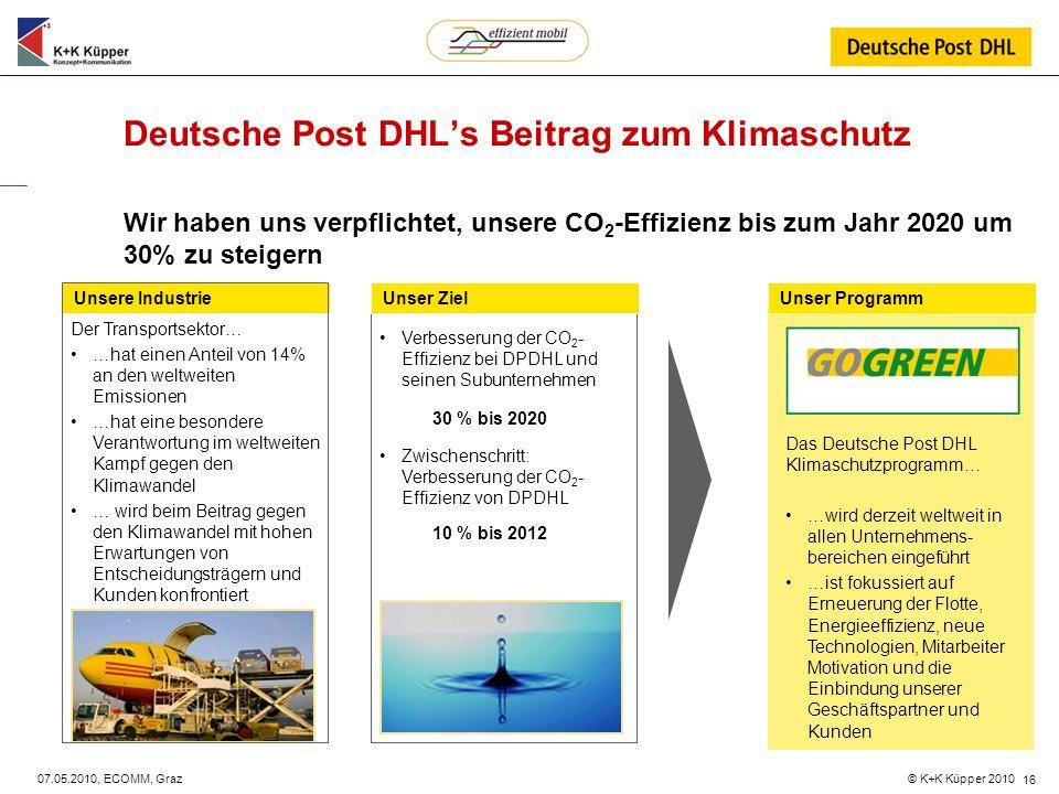 Deutsche Post DHL's Beitrag zum Klimaschutz
