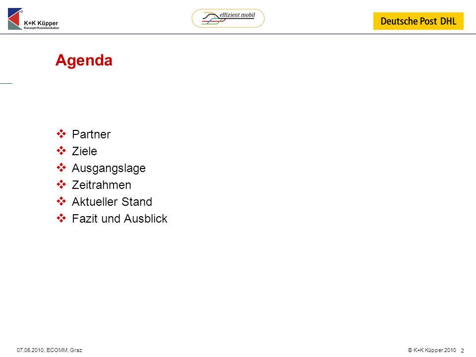 Agenda Partner Ziele Ausgangslage Zeitrahmen Aktueller Stand