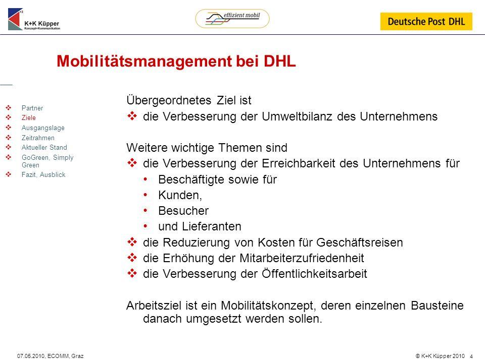 Mobilitätsmanagement bei DHL