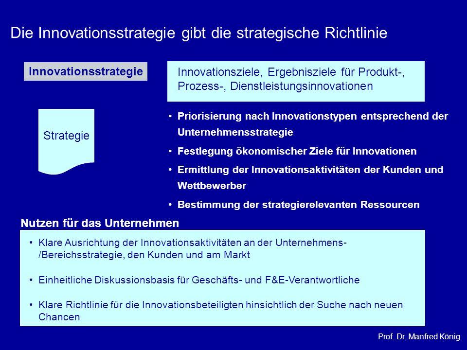 Die Innovationsstrategie gibt die strategische Richtlinie