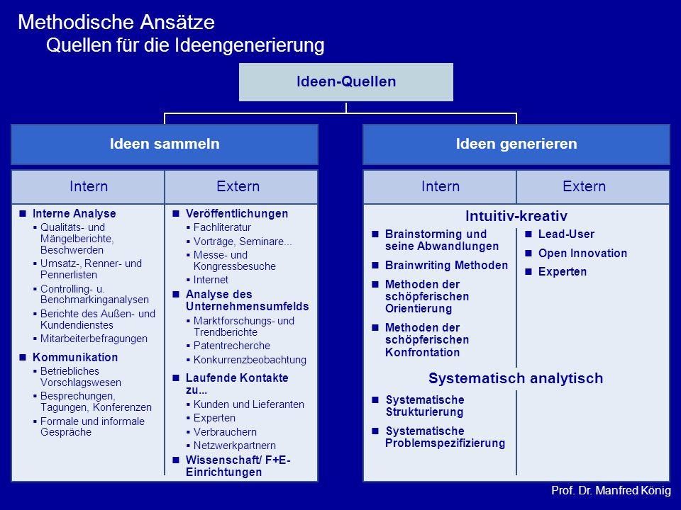 Systematisch analytisch