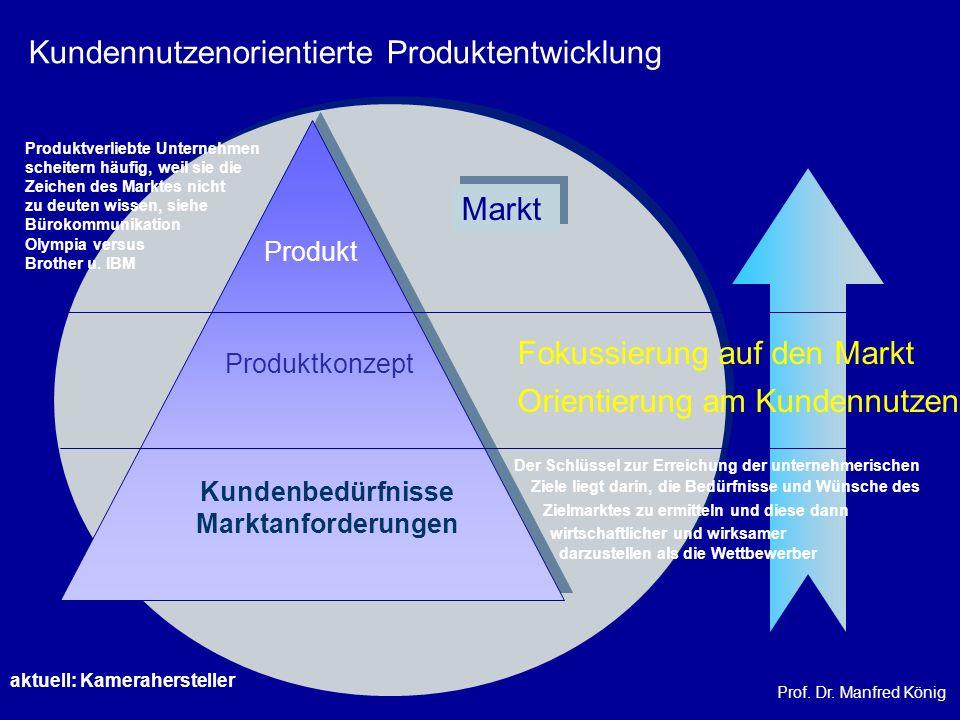Kundennutzenorientierte Produktentwicklung